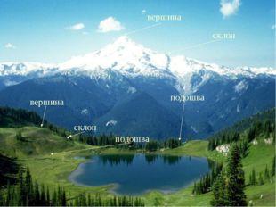 горы вершина – самая верхняя часть горы склон – расстояние между вершиной и п