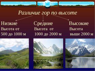 «Заспорили между собой Уральские, Скандинавские горы и Альпы. Урал говорит: «