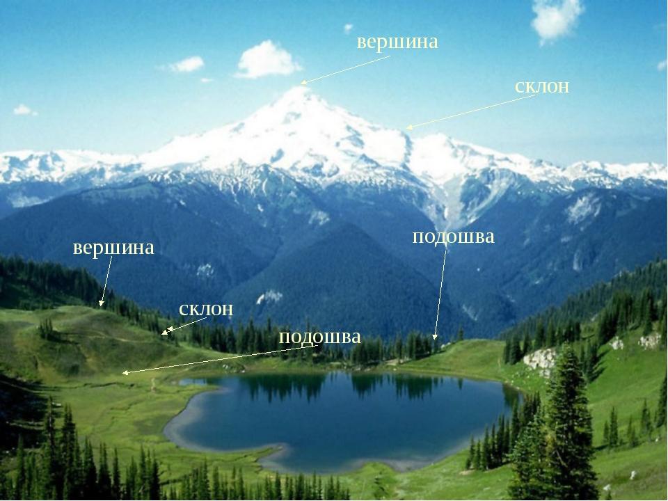 горы вершина – самая верхняя часть горы склон – расстояние между вершиной и п...
