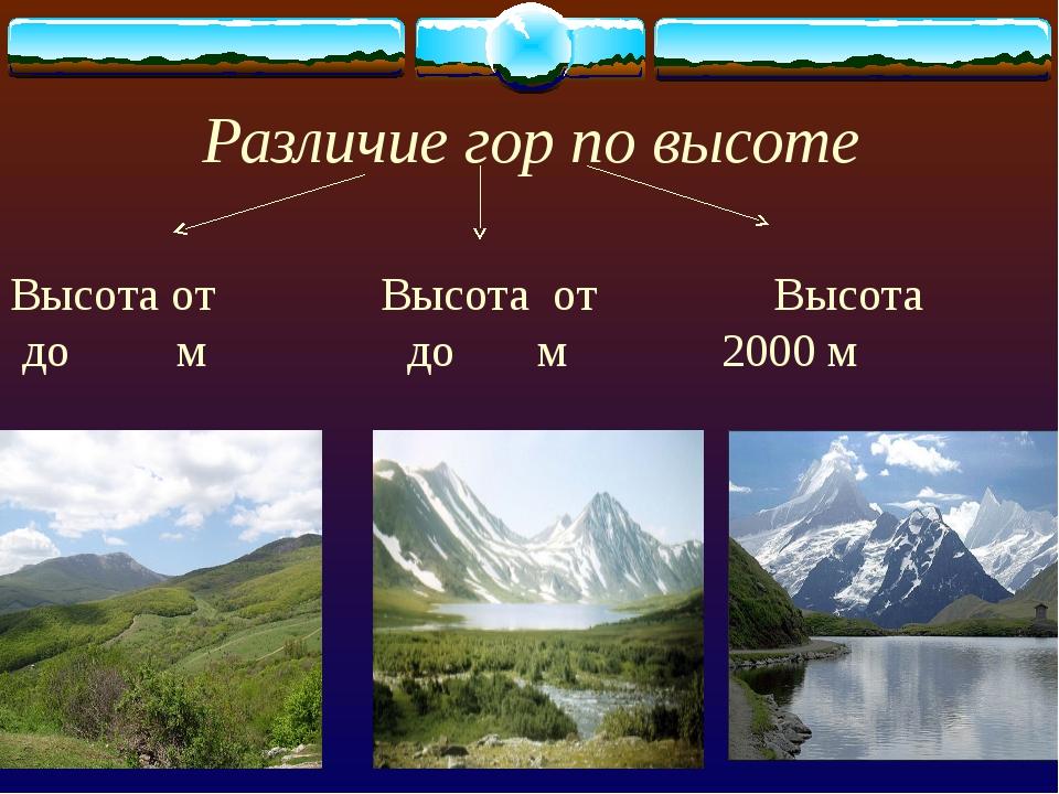 Различие гор по высоте Низкие Средние Высокие Высота от Высота от Высота 500...