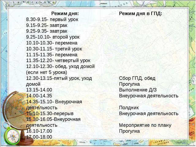 Режим дня: 8.30-9.15- первый урок 9.15-9.25- завтрак 9.25-9.35- завтрак 9.25-...