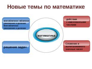 Новые темы по математике математика внетабличное табличное умножение и делени