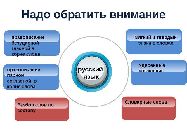 Надо обратить внимание русский язык Мягкий и твёрдый знаки в словах Словарные...