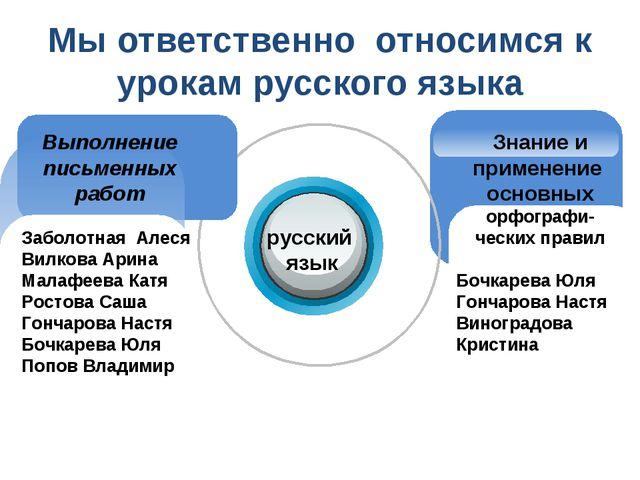 Мы ответственно относимся к урокам русского языка русский язык Знание и приме...
