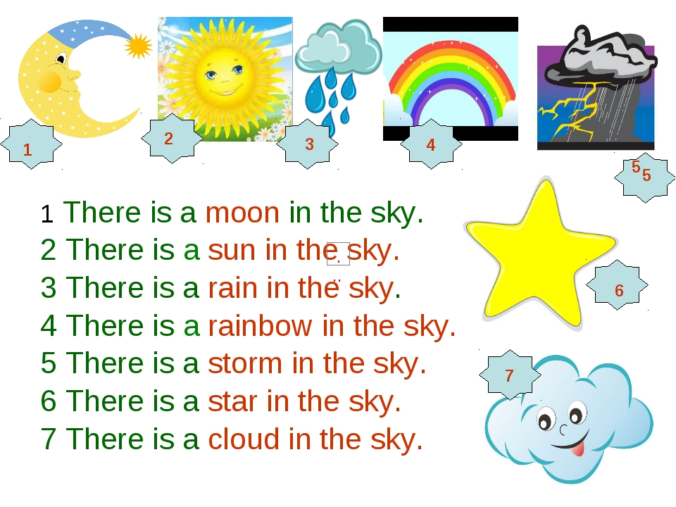 1 There is a moon in the sky. 2 There is a sun in the sky. 3 There is a rain...