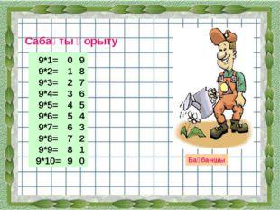 Сабақты қорыту Бағбаншы 9*1= 9*2= 9*3= 9*4= 9*5= 9*6= 9*7= 9*8= 9*9= 9*10= 0