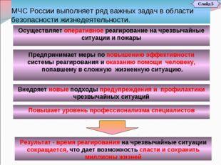 МЧС России выполняет ряд важных задач в области безопасности жизнедеятельност