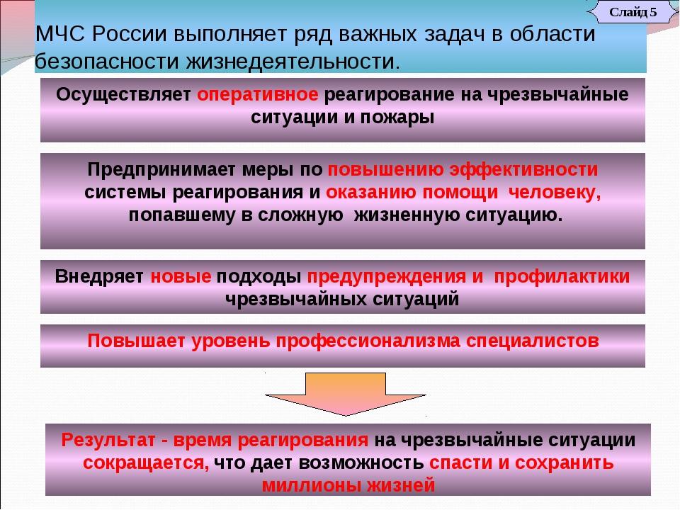 МЧС России выполняет ряд важных задач в области безопасности жизнедеятельност...