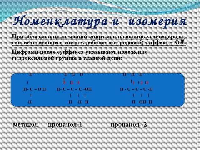 Игра «Лови ошибку» пентанол - 4   2 - метилпропанол-2 5- метилгексанол -2