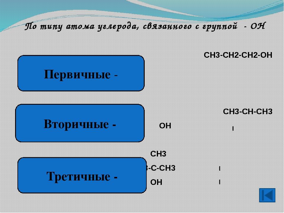 Номенклатура и изомерия При образовании названий спиртов к названию углеводо...