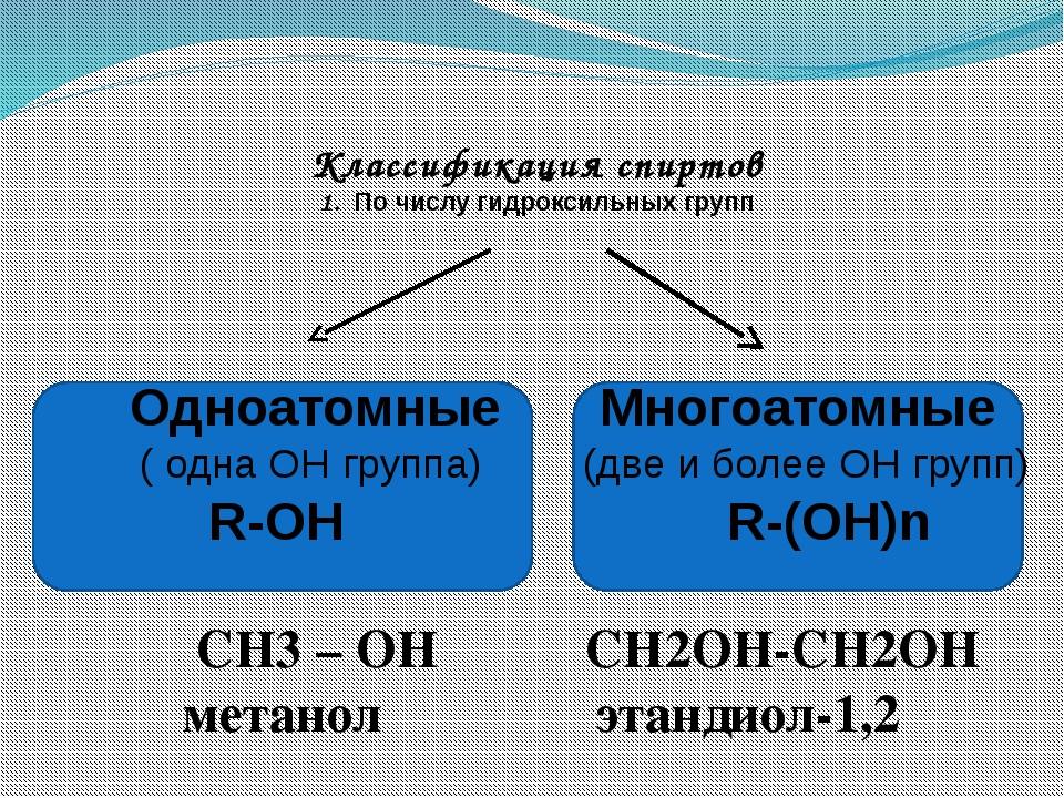 По типу углеводородного радикала Н3С – СН – СН3 ОН СН2 =СН-СН2-ОН СН2-ОН Пред...