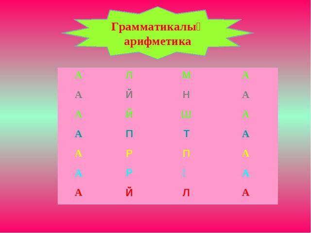 Грамматикалық арифметика АЛМА АЙНА АЙША АПТА АРПА АРҚА АЙ...