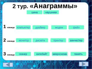 2 тур. «Анаграммы» ретьюпомк компьютер вредайр драйвер демом модем лайф файл