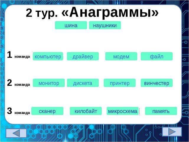 2 тур. «Анаграммы» ретьюпомк компьютер вредайр драйвер демом модем лайф файл...