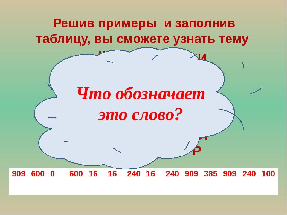 Решив примеры и заполнив таблицу, вы сможете узнать тему нашего урока. 35·11...