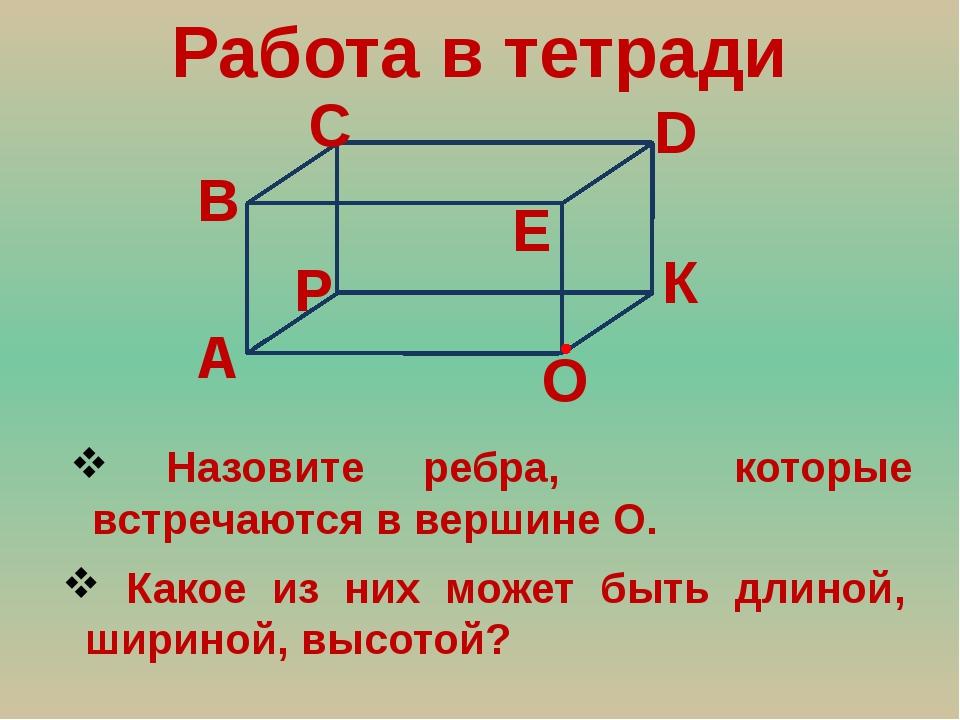 Работа в тетради О К Р А С В D E Назовите ребра, которые встречаются в вершин...