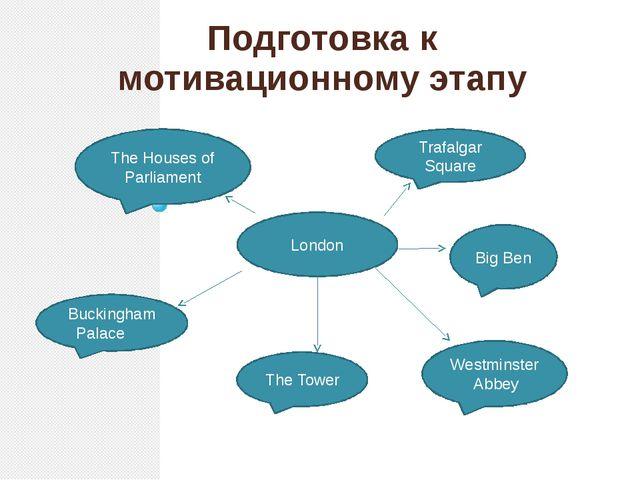 Подготовка к мотивационному этапу London Big Ben Westminster Abbey The Tower...