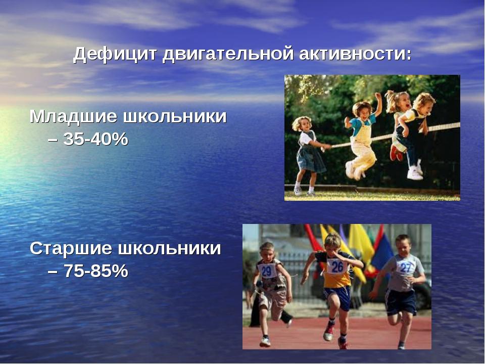 Дефицит двигательной активности: Младшие школьники – 35-40% Старшие школьники...