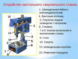 Устройство настольного сверлильного станка. 1 1. Шпиндельная бабка с электрод