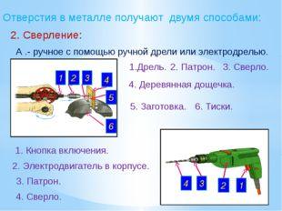 Отверстия в металле получают двумя способами: 2. Сверление: А .- ручное с пом