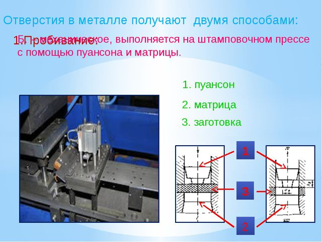 Отверстия в металле получают двумя способами: 1.Пробивание: Б. – механическое...