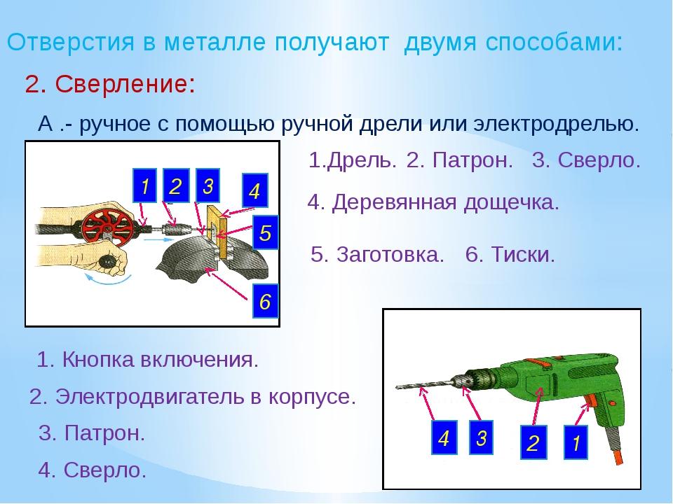 Отверстия в металле получают двумя способами: 2. Сверление: А .- ручное с пом...