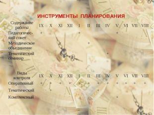 ИНСТРУМЕНТЫ ПЛАНИРОВАНИЯ Содержание работыIXXXIXIIIIIIIIIVVVIVIIV