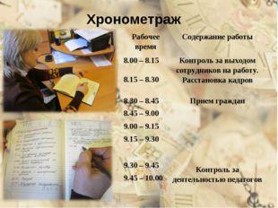Хронометраж Рабочее времяСодержание работы 8.00 – 8.15Контроль за выходом с
