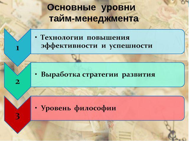 Основные уровни тайм-менеджмента