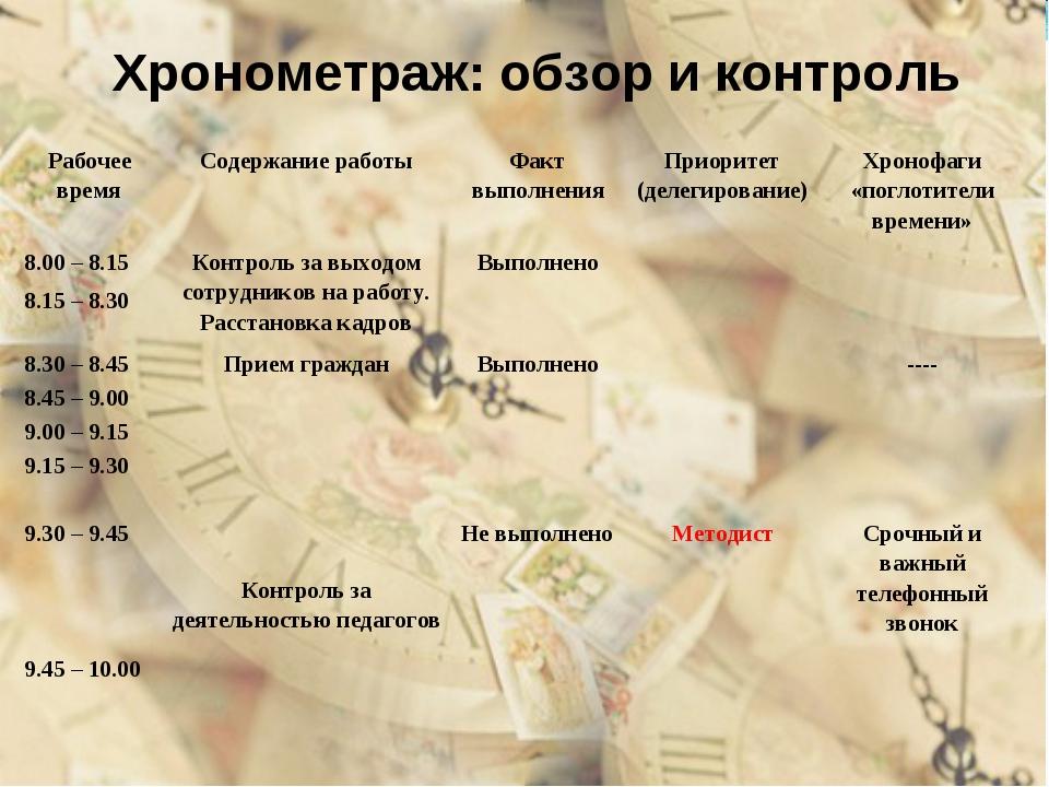 Хронометраж: обзор и контроль Рабочее времяСодержание работыФакт выполнения...