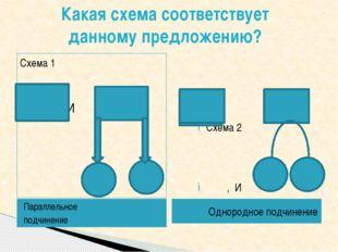 Параллельное подчинение Однородное подчинение Схема 1 1) , И Схема 2 , И Как