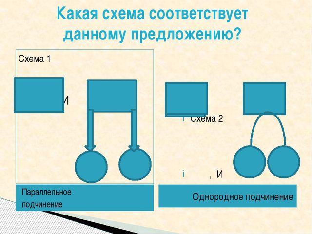 Параллельное подчинение Однородное подчинение Схема 1 1) , И Схема 2 , И Как...