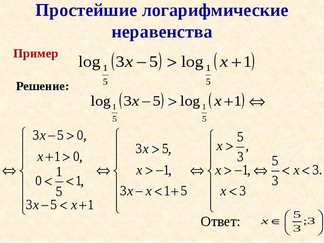 Пример Решение: Простейшие логарифмические неравенства Ответ: