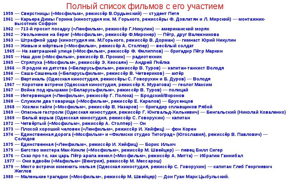 Полный список фильмов с его участием 1959 — Сверстницы («Мосфильм», режиссёр...