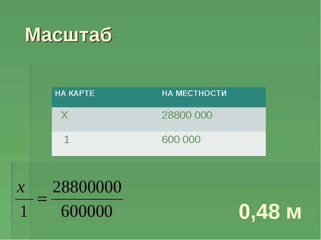 Масштаб 0,48 м НА КАРТЕНА МЕСТНОСТИ Х28800 000 1600 000