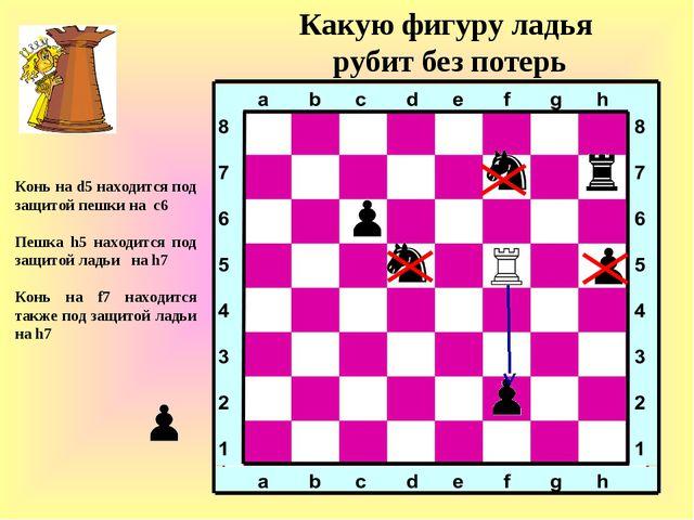 Конь на d5 находится под защитой пешки на с6 Пешка h5 находится под защитой л...