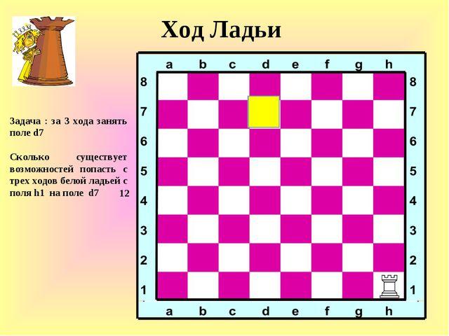 Задача : за 3 хода занять поле d7 Ход Ладьи Сколько существует возможностей п...