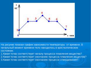 На рисунке показан график зависимости температуры от времени. В начальный мом