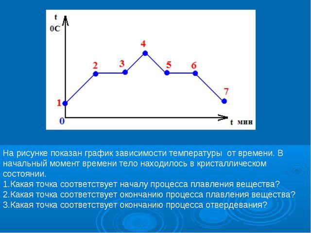 На рисунке показан график зависимости температуры от времени. В начальный мом...