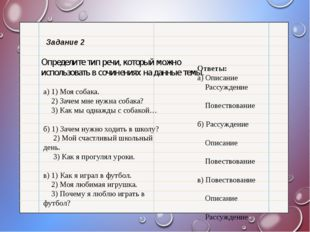 Задание 2 Определите тип речи, который можно использовать в сочинениях на да