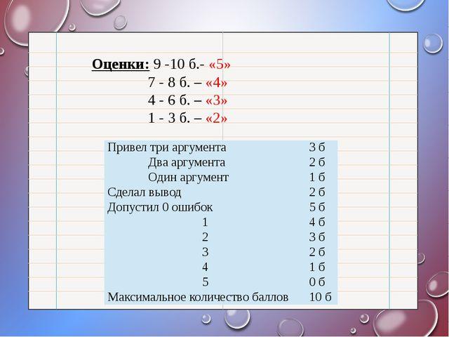 Оценки: 9 -10 б.- «5» 7 - 8 б. – «4» 4 - 6 б. – «3» 1 - 3 б. – «2» Привел тр...
