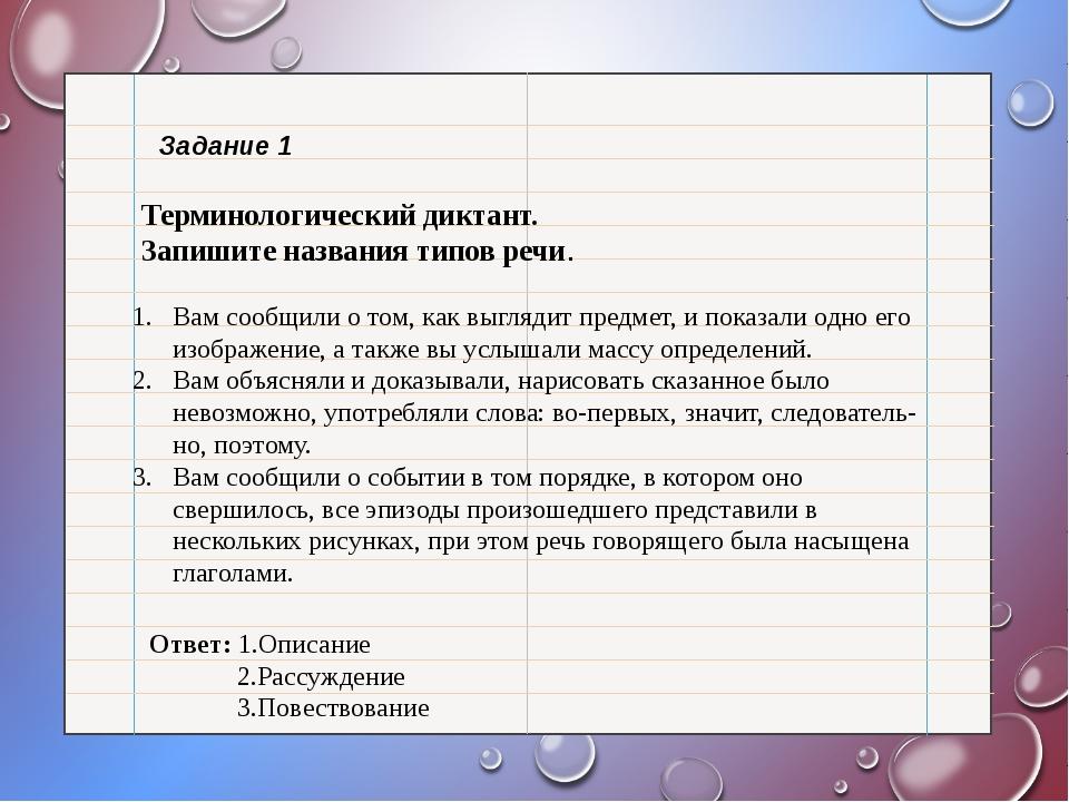 Задание 1 Терминологический диктант. Запишите названия типов речи. Вам сообщ...
