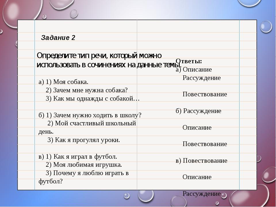 Задание 2 Определите тип речи, который можно использовать в сочинениях на да...