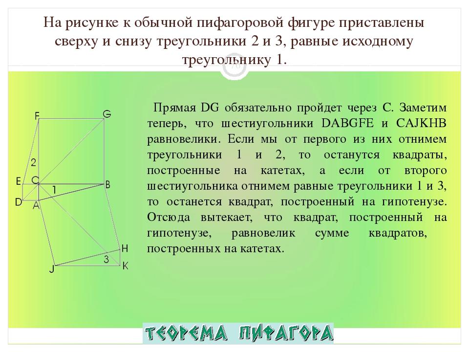 На рисунке к обычной пифагоровой фигуре приставлены сверху и снизу треугольни...