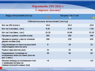 Нормативы ГТО 2015 г 5 ступени (юноши) № п/п Видыиспытаний (тесты) Возраст 16