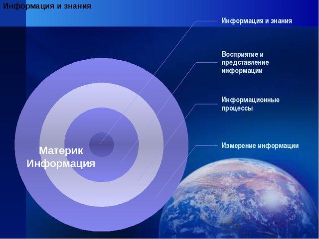Материк Информация