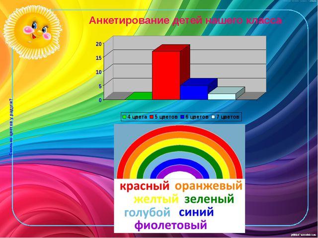 Анкетирование детей нашего класса Сколько цветов у радуги?