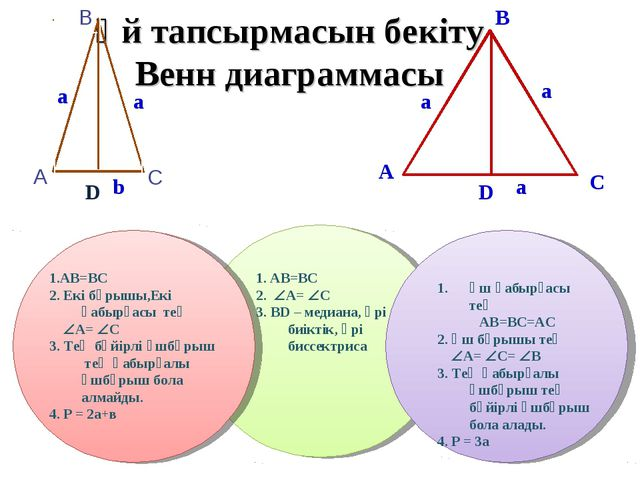 Үй тапсырмасын бекіту Венн диаграммасы B A C D D a a a a a b 1.АВ=ВС 2. Екі б...