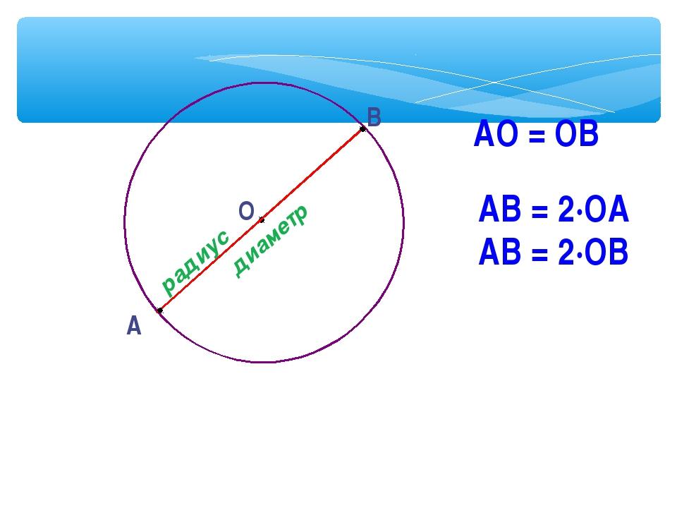 О А В радиус диаметр АО = ОВ АВ = 2·ОА АВ = 2·ОВ