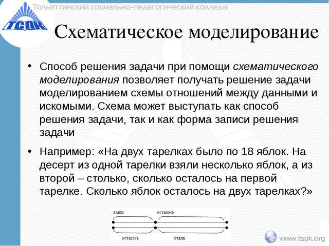 Схематическое моделирование Способ решения задачи при помощисхематического м...